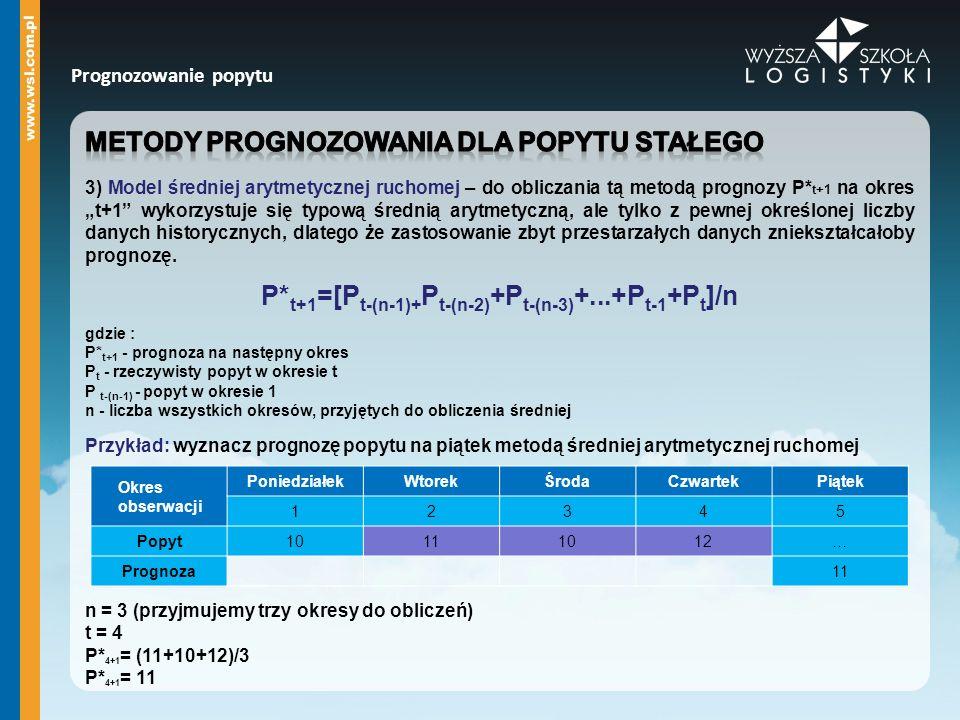 Prognozowanie popytu Okres obserwacji PoniedziałekWtorekŚrodaCzwartekPiątek 12345 Popyt10111012… Prognoza11