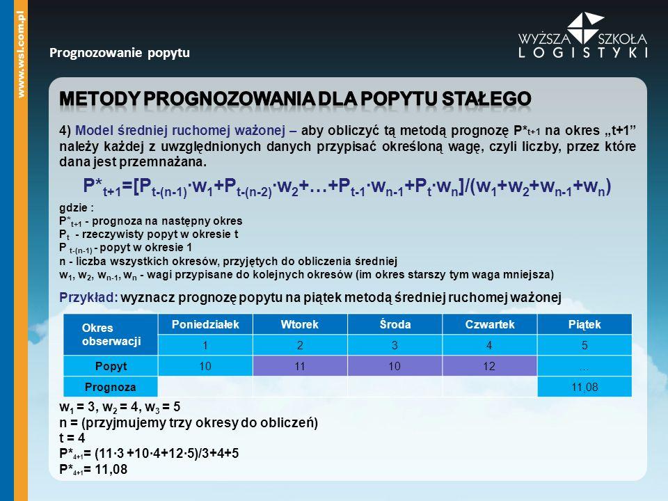 Prognozowanie popytu Okres obserwacji PoniedziałekWtorekŚrodaCzwartekPiątek 12345 Popyt10111012… Prognoza11,08