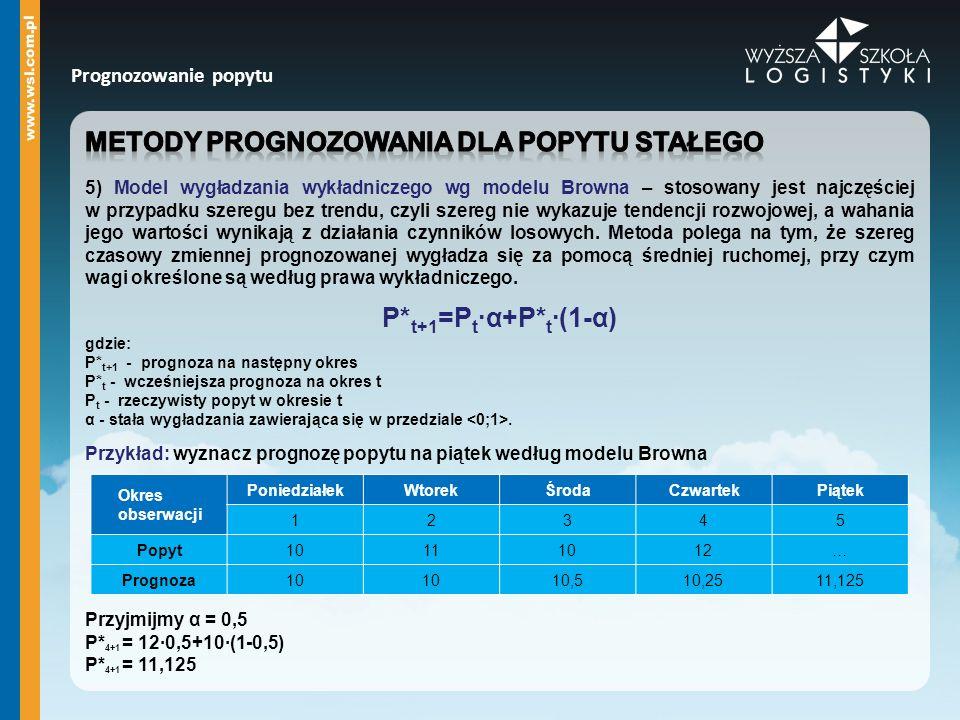 Prognozowanie popytu Okres obserwacji PoniedziałekWtorekŚrodaCzwartekPiątek 12345 Popyt10111012… Prognoza10 10,510,2511,125