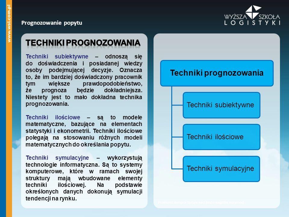 Techniki prognozowania Techniki subiektywne Techniki ilościowe Techniki symulacyjne