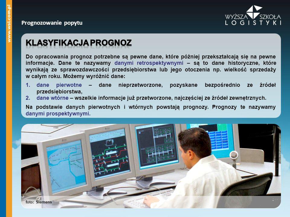 Prognozowanie popytu foto: Siemens