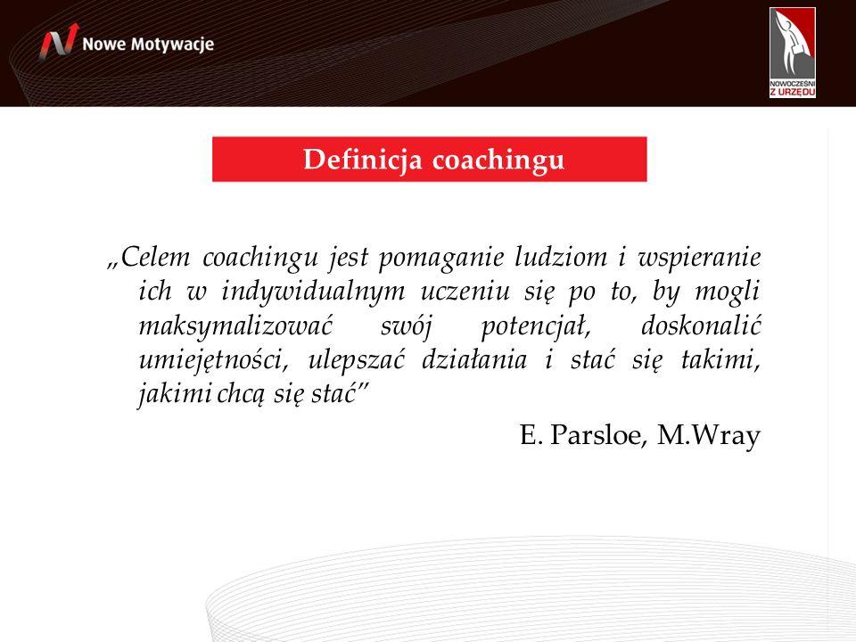 Mapa coachingu Coaching Cel: lepsze wyniki większa efektywność rozwój pracownika Rodzaje: operacyjny rozwojowy styl zarządzania Dla kogo: określony poziom umiejętności/kompetencji Kiedy: pracownik zgłasza problem nowe zadanie szef widzi, że pracownik nie wykorzystuje swoich możliwości W jaki sposób: formułowanie celu zadawanie pytań (vs radzenie) słuchanie informacja zwrotna wypracowywanie pomysłów