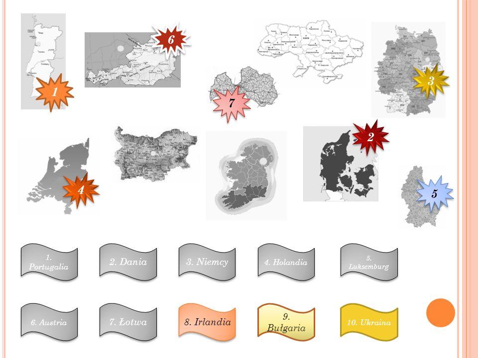 1.Portugalia 2. Dania 3. Niemcy 4. Holandia 5. Luksemburg 6.