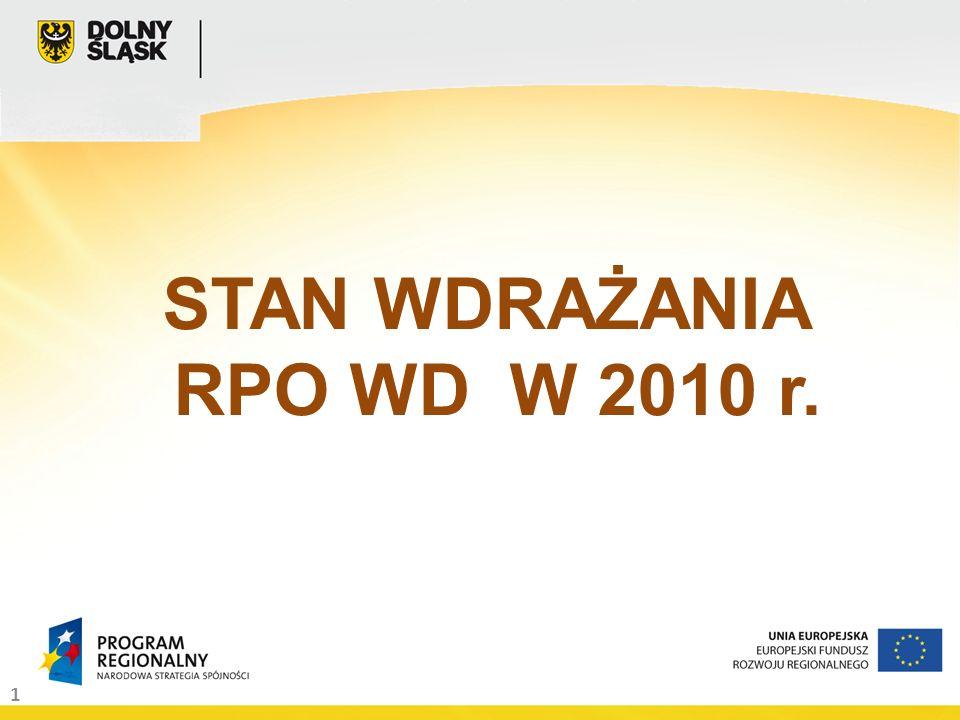 1 STAN WDRAŻANIA RPO WD W 2010 r.