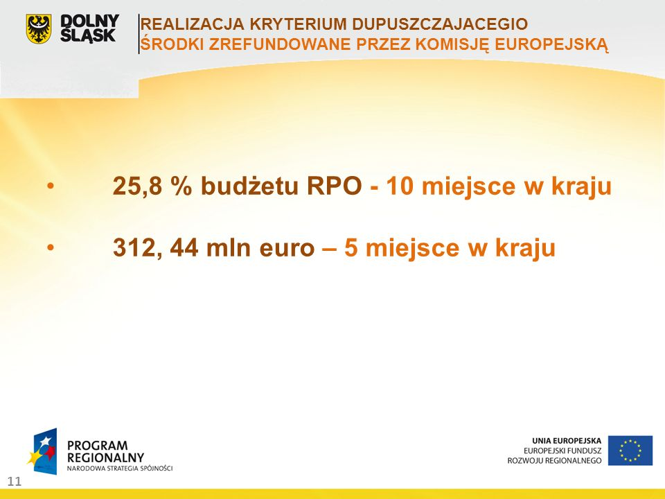 11 REALIZACJA KRYTERIUM DUPUSZCZAJACEGIO ŚRODKI ZREFUNDOWANE PRZEZ KOMISJĘ EUROPEJSKĄ 25,8 % budżetu RPO - 10 miejsce w kraju 312, 44 mln euro – 5 miejsce w kraju