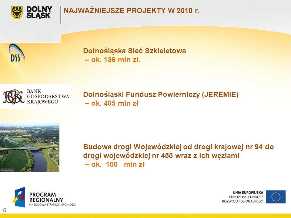 6 NAJWAŻNIEJSZE PROJEKTY W 2010 r. Dolnośląska Sieć Szkieletowa – ok. 136 mln zł. Dolnośląski Fundusz Powierniczy (JEREMIE) – ok. 405 mln zł Budowa dr