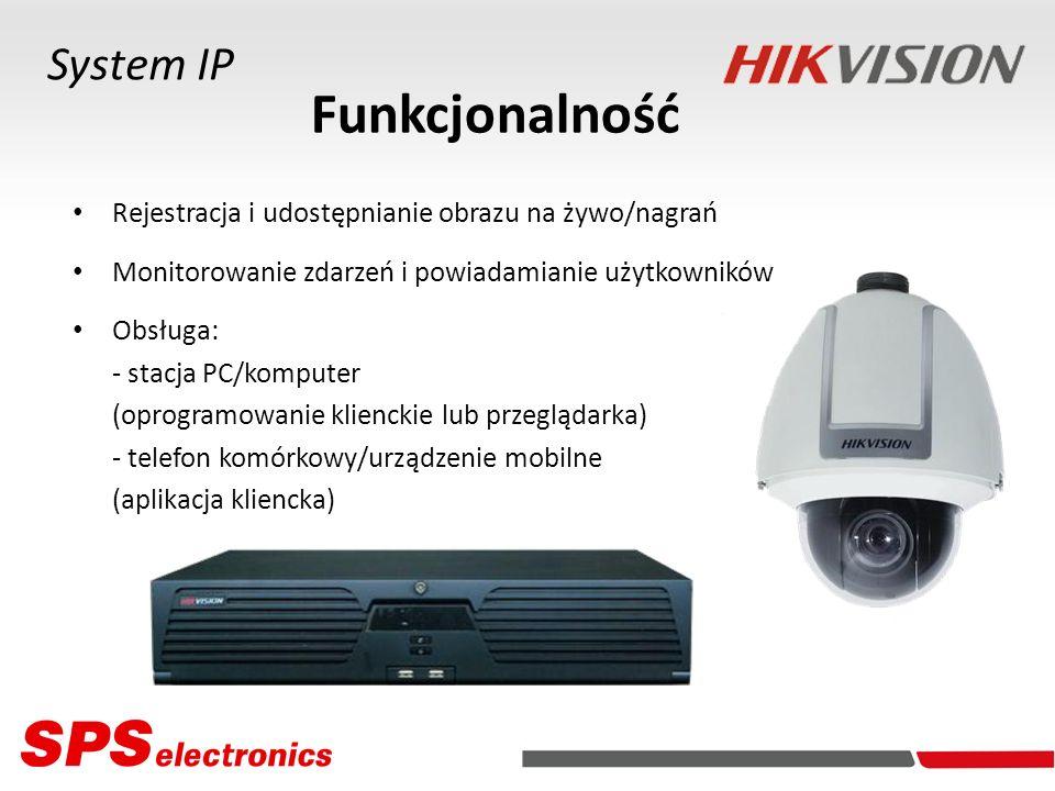 Elementy Kamery IP Rejestratory IP Oprogramowanie System IP