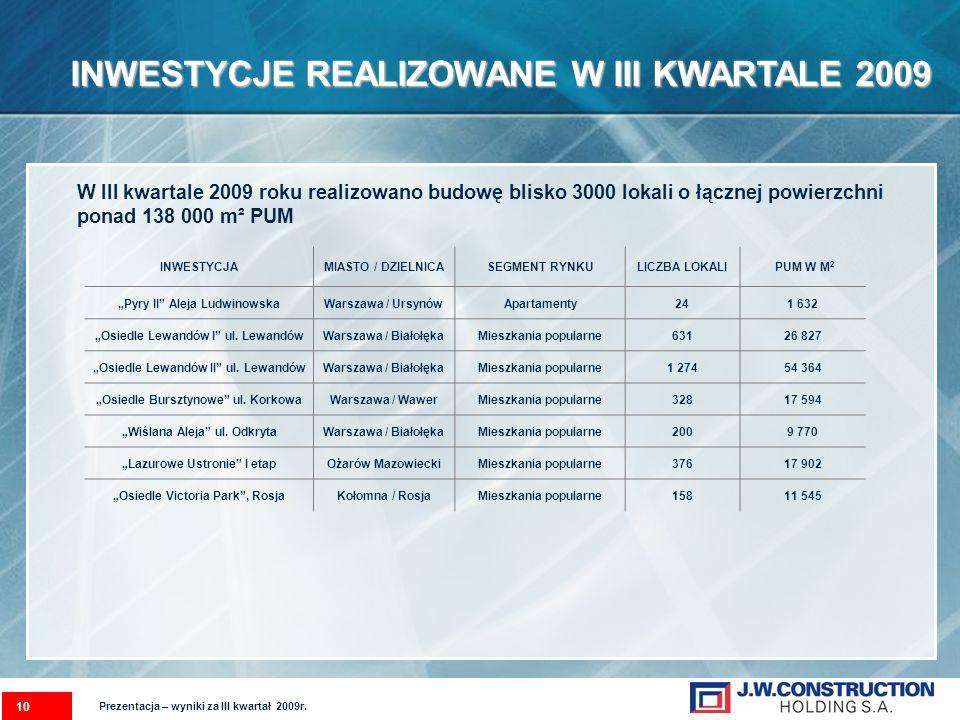 10 INWESTYCJE REALIZOWANE W III KWARTALE 2009 Prezentacja – wyniki za III kwartał 2009r. W III kwartale 2009 roku realizowano budowę blisko 3000 lokal