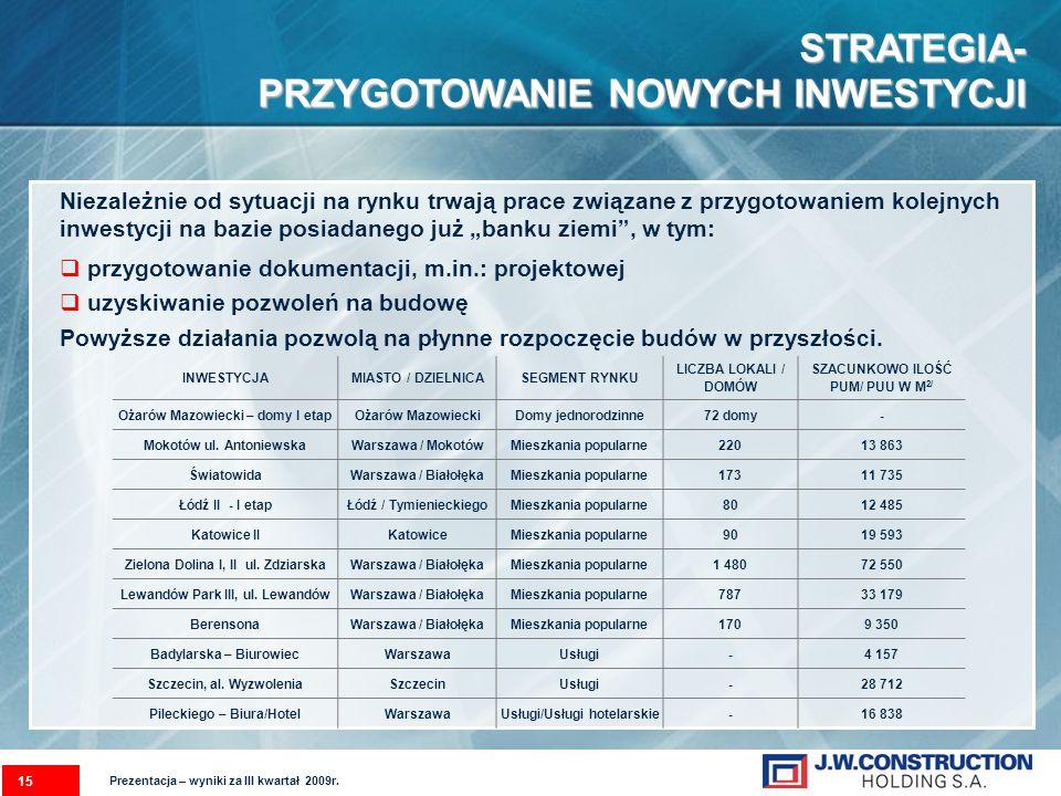 15 STRATEGIA- PRZYGOTOWANIE NOWYCH INWESTYCJI Prezentacja – wyniki za III kwartał 2009r. Niezależnie od sytuacji na rynku trwają prace związane z przy