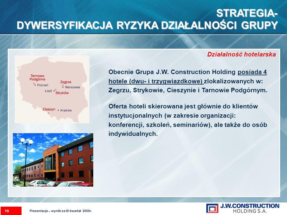 Obecnie Grupa J.W. Construction Holding posiada 4 hotele (dwu- i trzygwiazdkowe) zlokalizowanych w: Zegrzu, Strykowie, Cieszynie i Tarnowie Podgórnym.