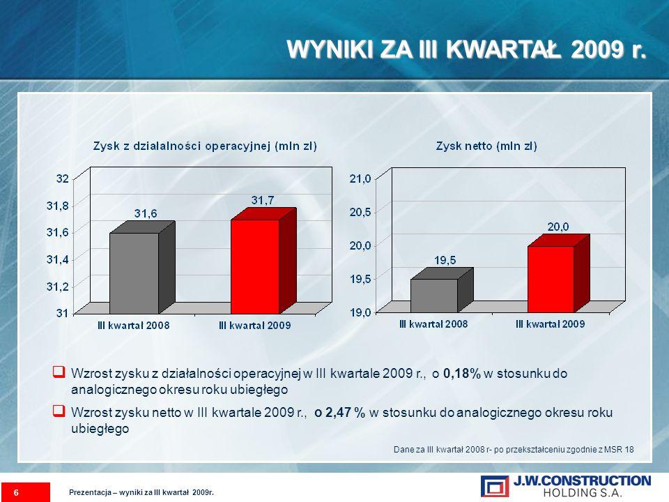 WYNIKI ZA III KWARTAŁ 2009 r. 6 Wzrost zysku z działalności operacyjnej w III kwartale 2009 r., o 0,18% w stosunku do analogicznego okresu roku ubiegł