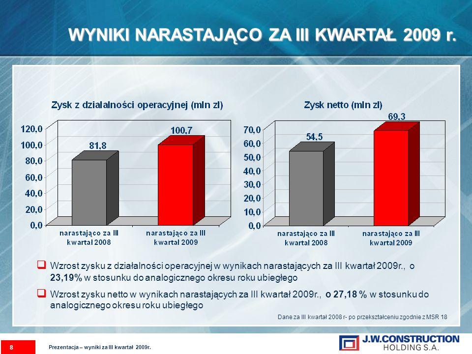 8 Wzrost zysku z działalności operacyjnej w wynikach narastających za III kwartał 2009r., o 23,19% w stosunku do analogicznego okresu roku ubiegłego W