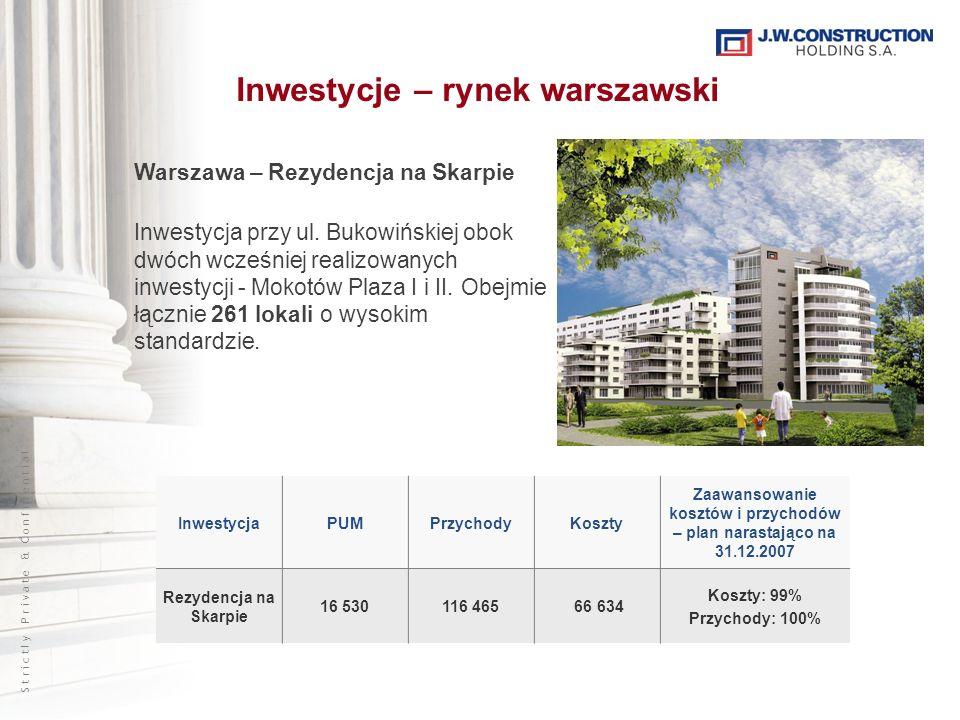 S t r i c t l y P r i v a t e & C o n f i d e n t i a l Inwestycje – rynek warszawski Warszawa – Rezydencja na Skarpie Inwestycja przy ul.