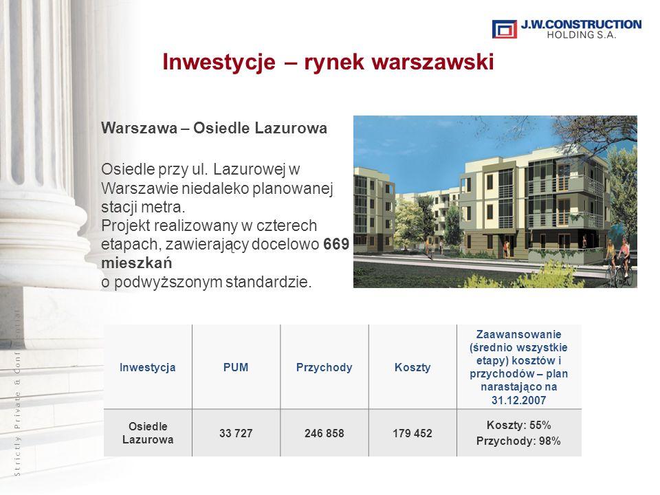S t r i c t l y P r i v a t e & C o n f i d e n t i a l Inwestycje – rynek warszawski Warszawa – Osiedle Lazurowa Osiedle przy ul.