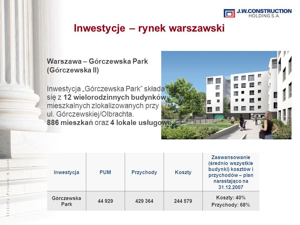 S t r i c t l y P r i v a t e & C o n f i d e n t i a l Inwestycje – rynek warszawski Warszawa – Górczewska Park (Górczewska II) Inwestycja Górczewska