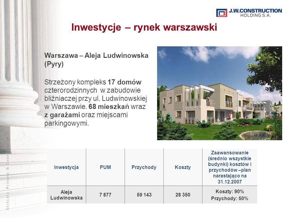 S t r i c t l y P r i v a t e & C o n f i d e n t i a l Inwestycje – rynek warszawski Warszawa – Aleja Ludwinowska (Pyry) Strzeżony kompleks 17 domów