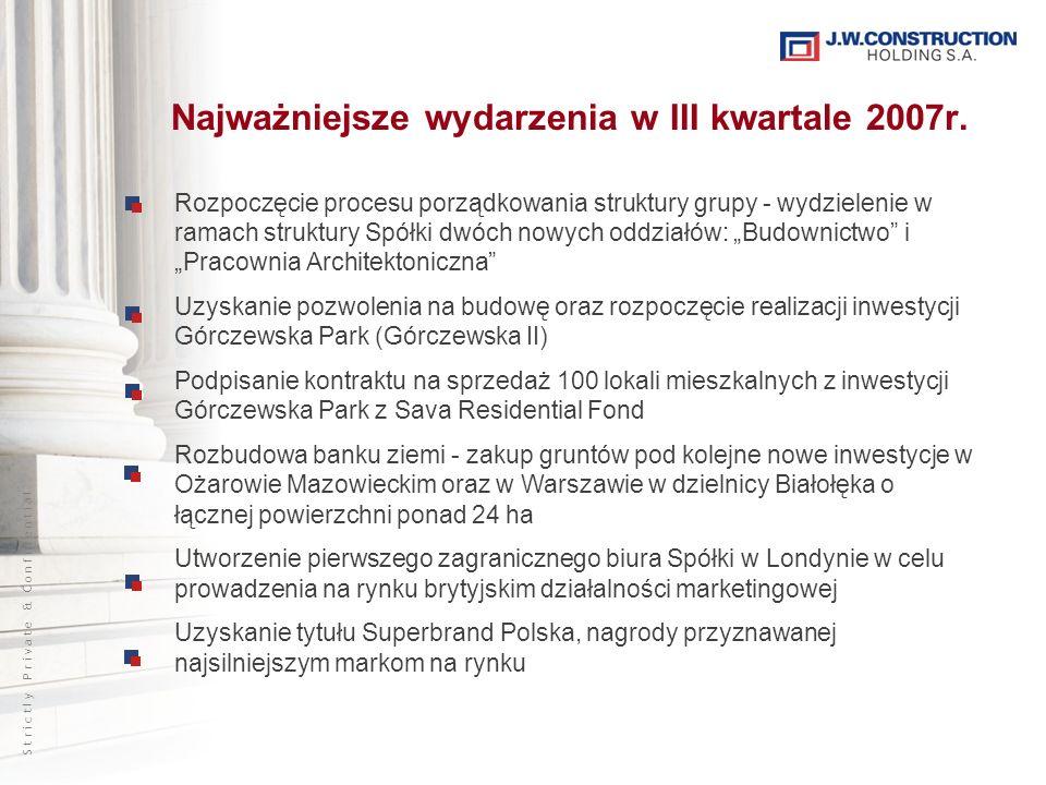 S t r i c t l y P r i v a t e & C o n f i d e n t i a l Inwestycje – rynek warszawski Warszawa – Willa Konstancin Osiedle w podwarszawskim Konstancinie, w którym znajdzie się 178 mieszkań w tym apartamenty oraz basen.