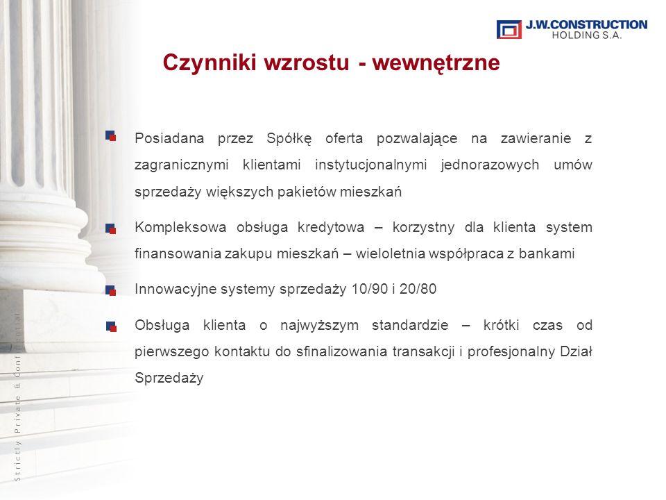 S t r i c t l y P r i v a t e & C o n f i d e n t i a l Czynniki wzrostu - wewnętrzne Posiadana przez Spółkę oferta pozwalające na zawieranie z zagranicznymi klientami instytucjonalnymi jednorazowych umów sprzedaży większych pakietów mieszkań Kompleksowa obsługa kredytowa – korzystny dla klienta system finansowania zakupu mieszkań – wieloletnia współpraca z bankami Innowacyjne systemy sprzedaży 10/90 i 20/80 Obsługa klienta o najwyższym standardzie – krótki czas od pierwszego kontaktu do sfinalizowania transakcji i profesjonalny Dział Sprzedaży