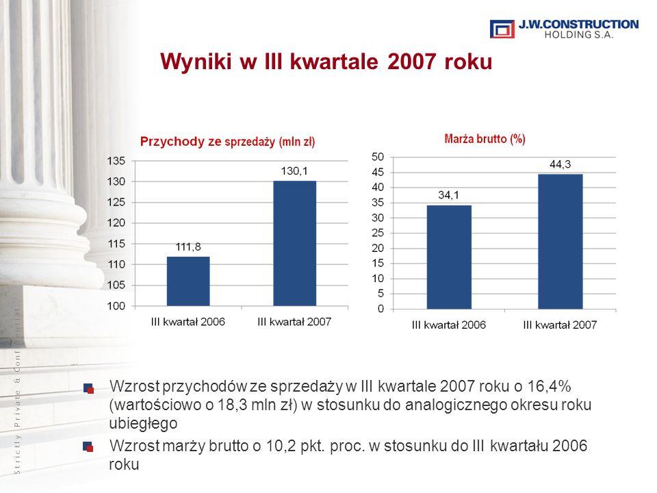 S t r i c t l y P r i v a t e & C o n f i d e n t i a l Wyniki w III kwartale 2007 roku Wzrost przychodów ze sprzedaży w III kwartale 2007 roku o 16,4