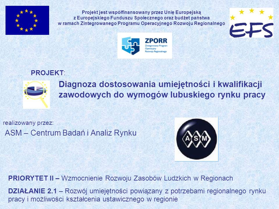 Prezentacja wyników badania zrealizowanego wśród uczniów z województwa lubuskiego ASM – Centrum Badań i Analiz Rynku Sp.