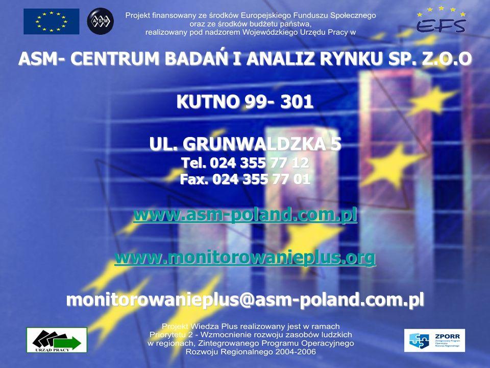 ASM- CENTRUM BADAŃ I ANALIZ RYNKU SP. Z.O.O KUTNO 99- 301 UL.