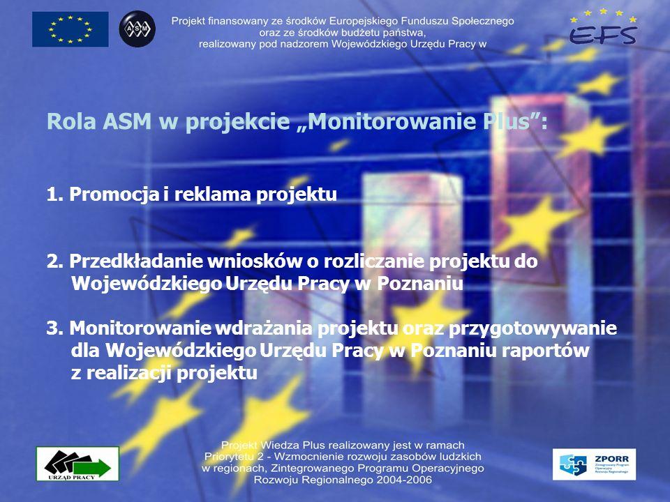 Rola ASM w projekcie Monitorowanie Plus: 1. Promocja i reklama projektu 2.
