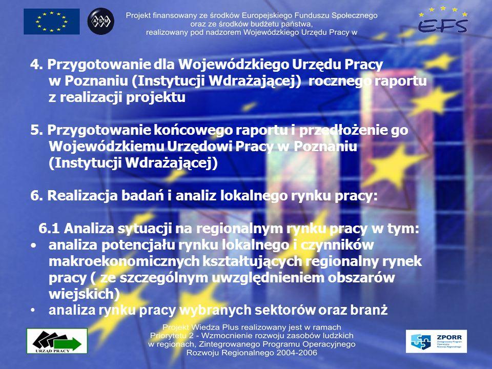 4. Przygotowanie dla Wojewódzkiego Urzędu Pracy w Poznaniu (Instytucji Wdrażającej) rocznego raportu z realizacji projektu 5. Przygotowanie końcowego