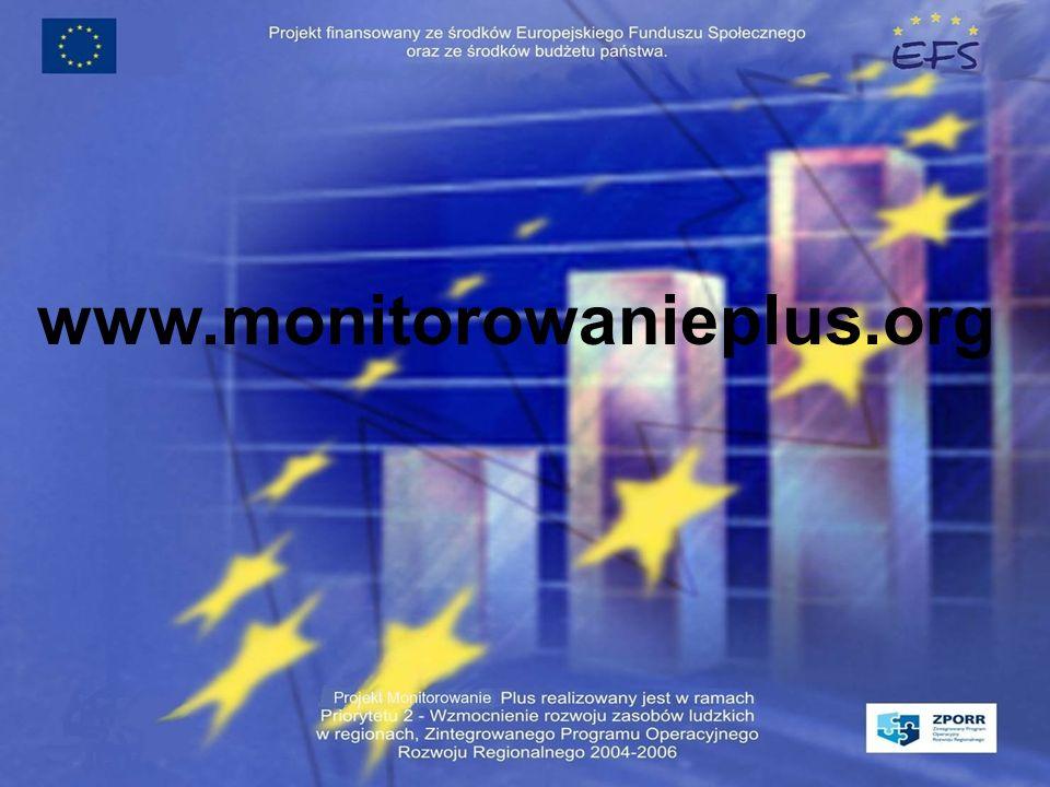 www.monitorowanieplus.org