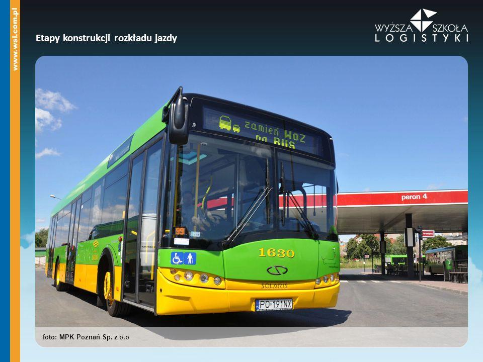 foto: MPK Poznań Sp. z o.o Etapy konstrukcji rozkładu jazdy