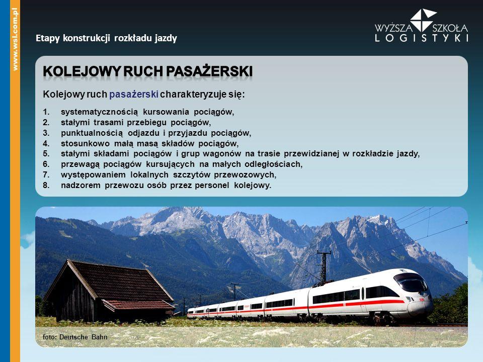 foto: Deutsche Bahn Etapy konstrukcji rozkładu jazdy
