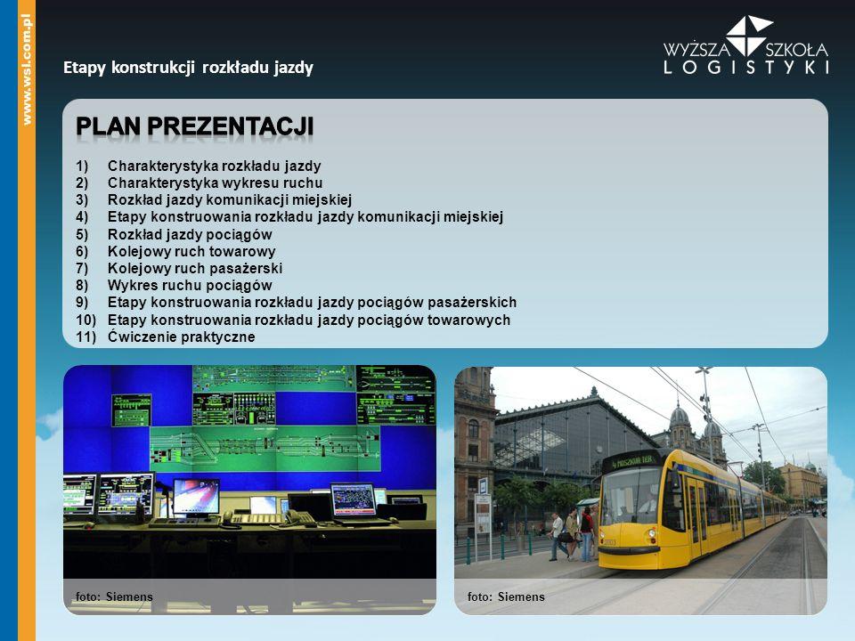 Etapy konstrukcji rozkładu jazdy foto: Siemens