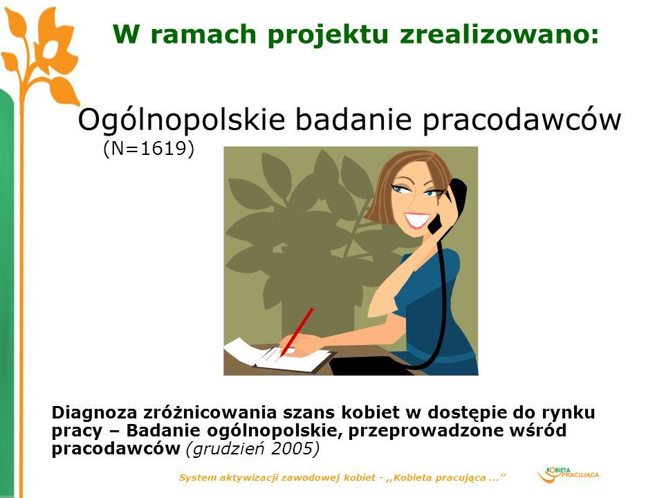 System aktywizacji zawodowej kobiet -,,Kobieta pracująca... W ramach projektu zrealizowano: Ogólnopolskie badanie pracodawców (N=1619) Diagnoza zróżni