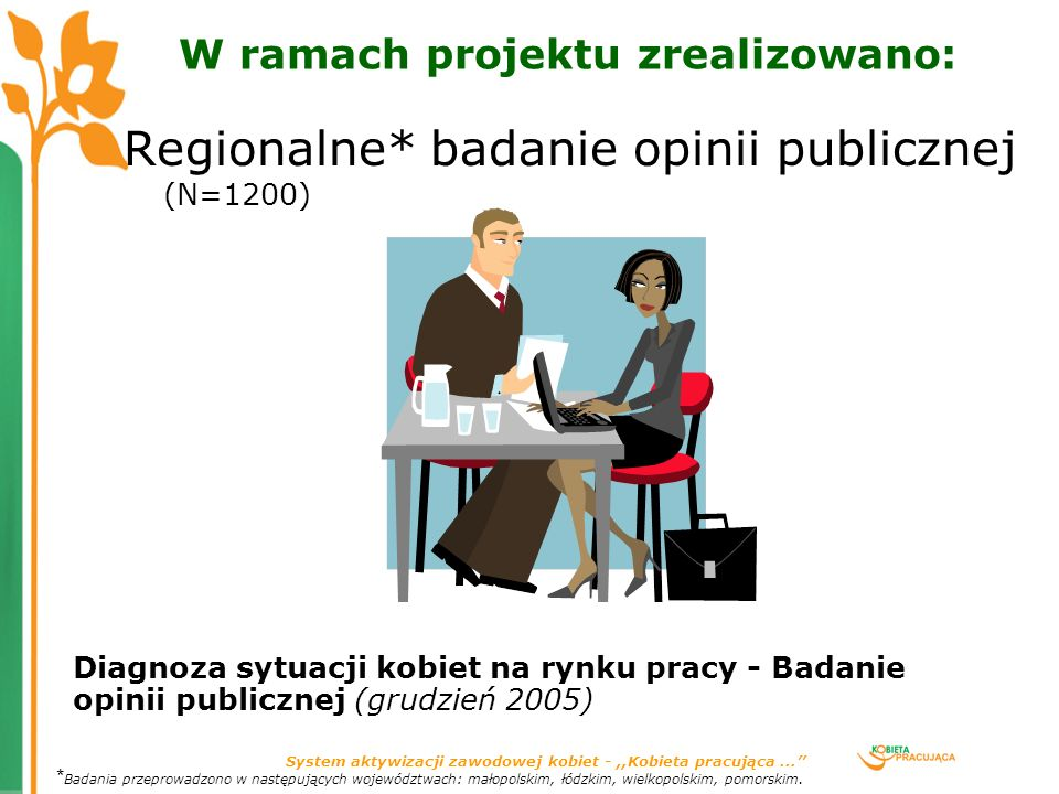 System aktywizacji zawodowej kobiet -,,Kobieta pracująca... W ramach projektu zrealizowano: Regionalne* badanie opinii publicznej (N=1200) * Badania p