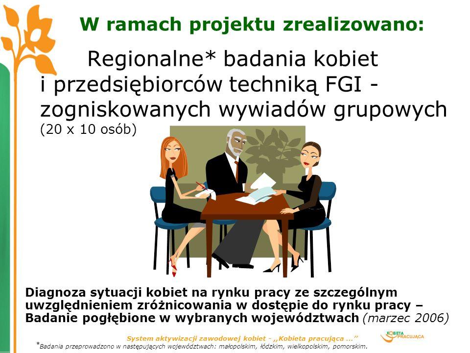 System aktywizacji zawodowej kobiet -,,Kobieta pracująca... W ramach projektu zrealizowano: Regionalne* badania kobiet i przedsiębiorców techniką FGI