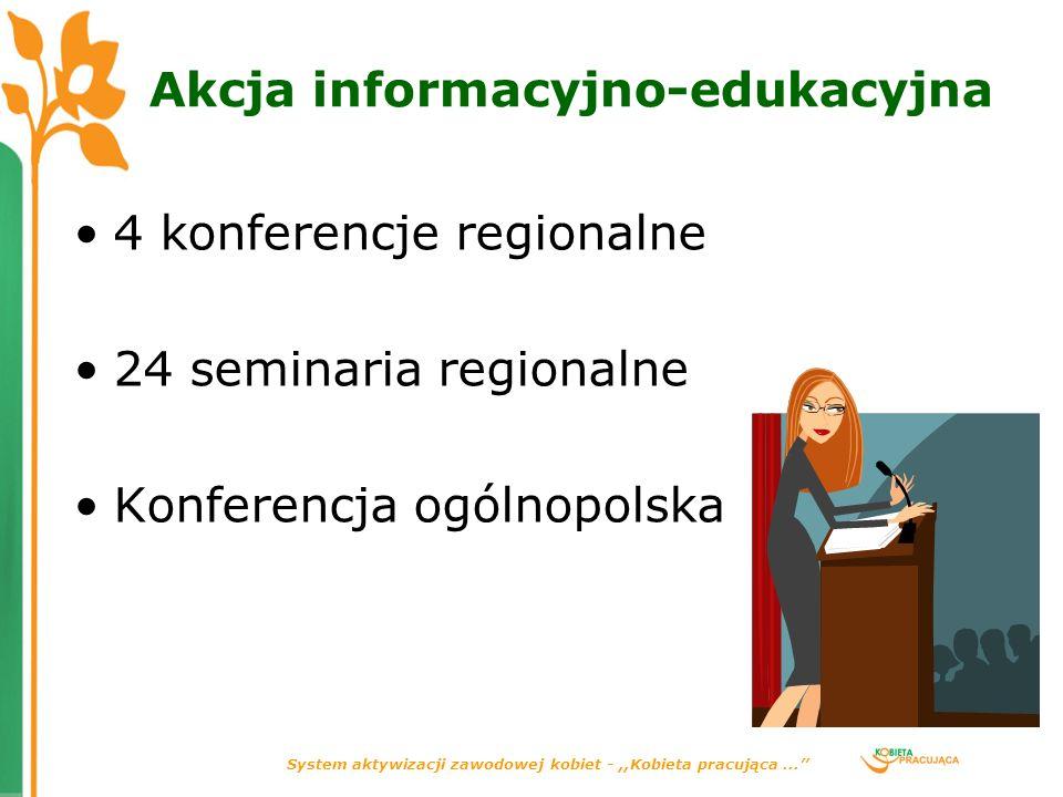 System aktywizacji zawodowej kobiet -,,Kobieta pracująca... Akcja informacyjno-edukacyjna 4 konferencje regionalne 24 seminaria regionalne Konferencja