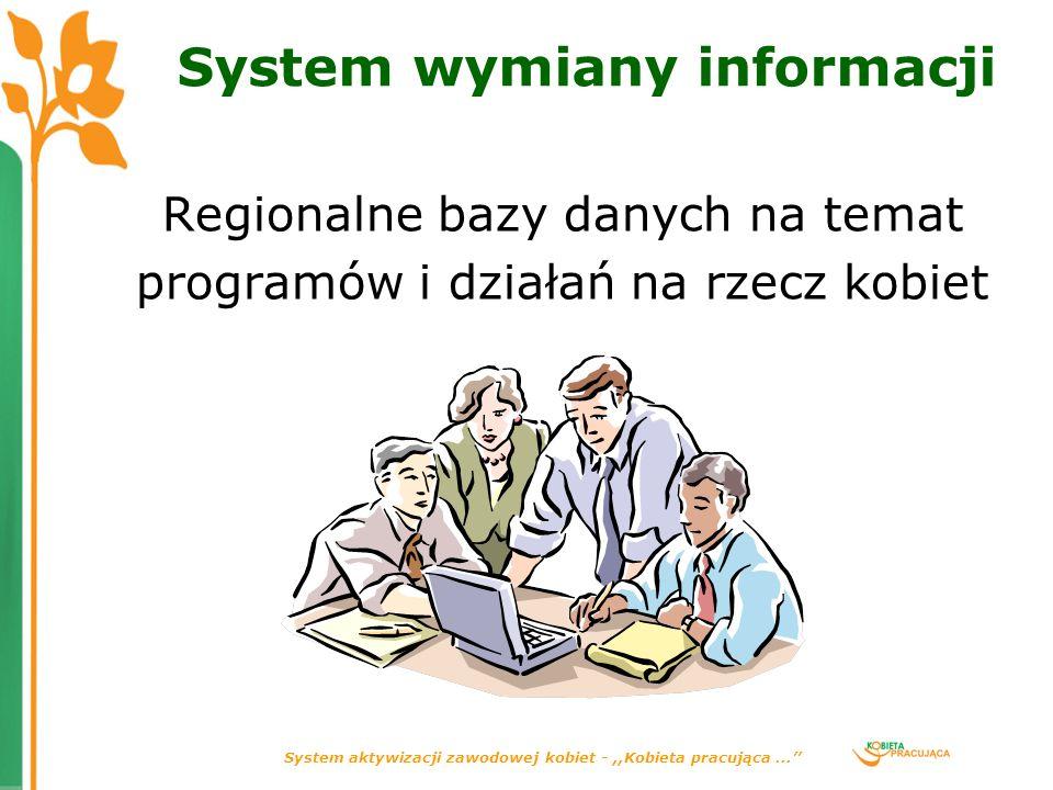 System wymiany informacji Regionalne bazy danych na temat programów i działań na rzecz kobiet
