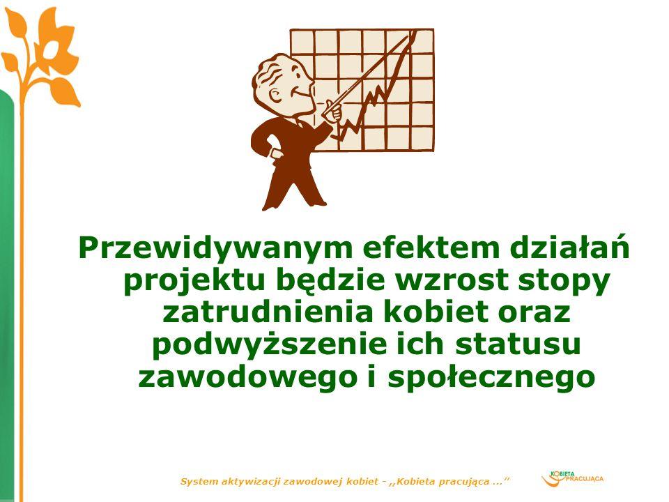 System aktywizacji zawodowej kobiet -,,Kobieta pracująca... Przewidywanym efektem działań projektu będzie wzrost stopy zatrudnienia kobiet oraz podwyż