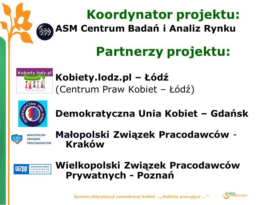 System aktywizacji zawodowej kobiet -,,Kobieta pracująca... Koordynator projektu: ASM Centrum Badań i Analiz Rynku Partnerzy projektu: Kobiety.lodz.pl