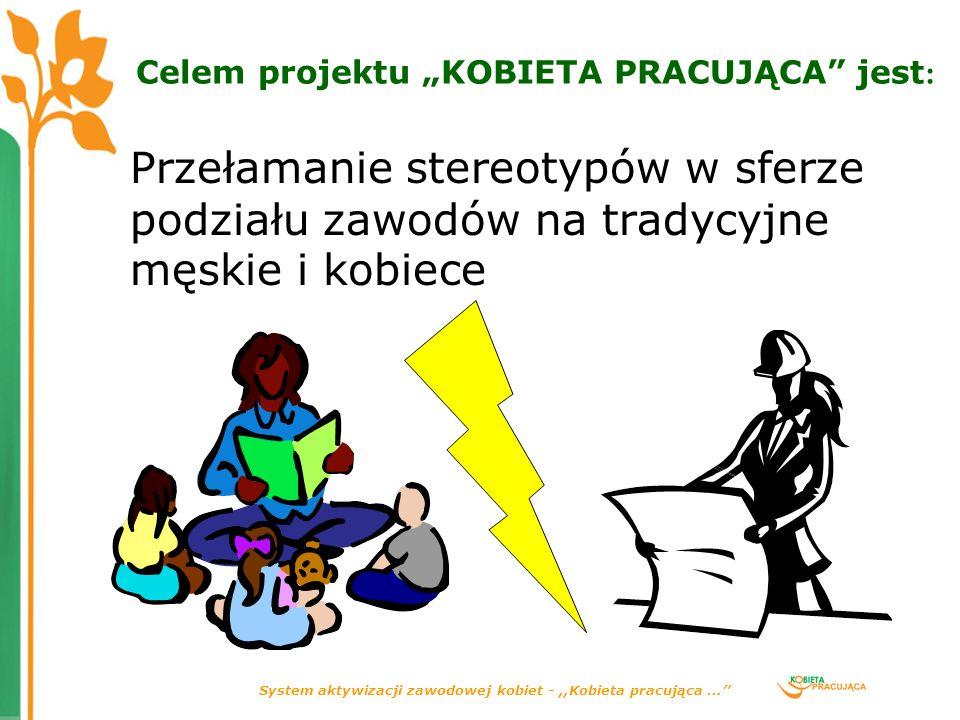 System aktywizacji zawodowej kobiet -,,Kobieta pracująca... Celem projektu KOBIETA PRACUJĄCA jest : Przełamanie stereotypów w sferze podziału zawodów