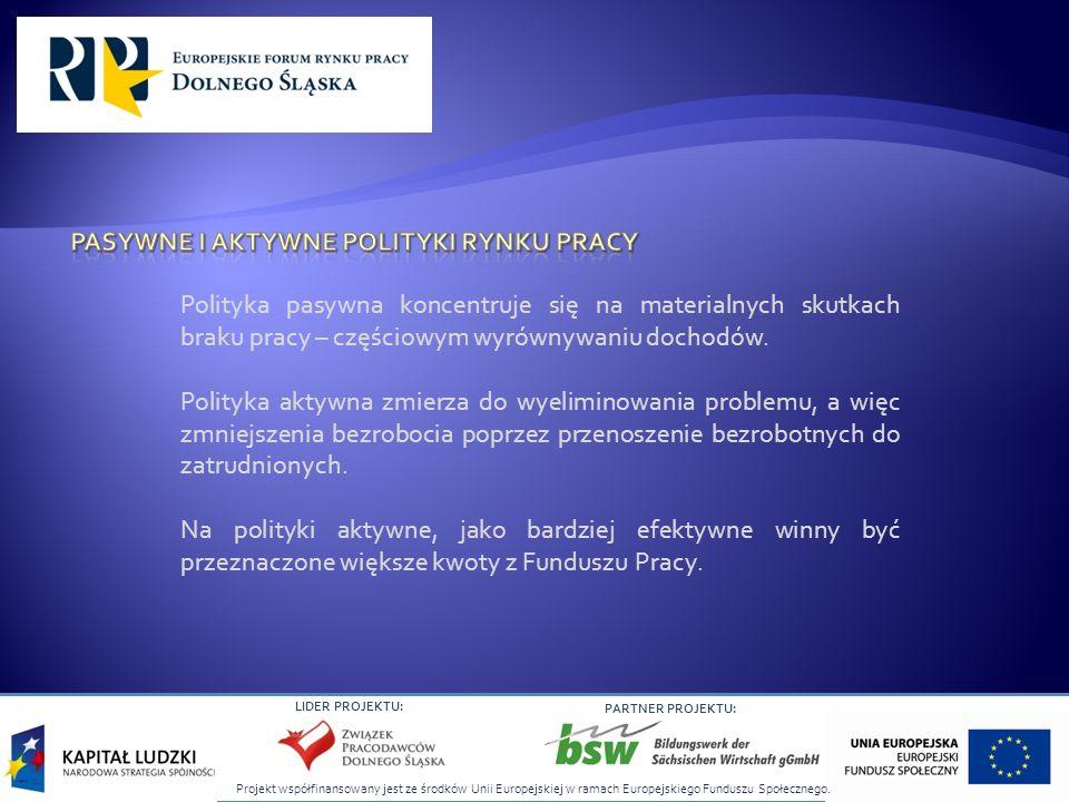 Projekt współfinansowany jest ze środków Unii Europejskiej w ramach Europejskiego Funduszu Społecznego.