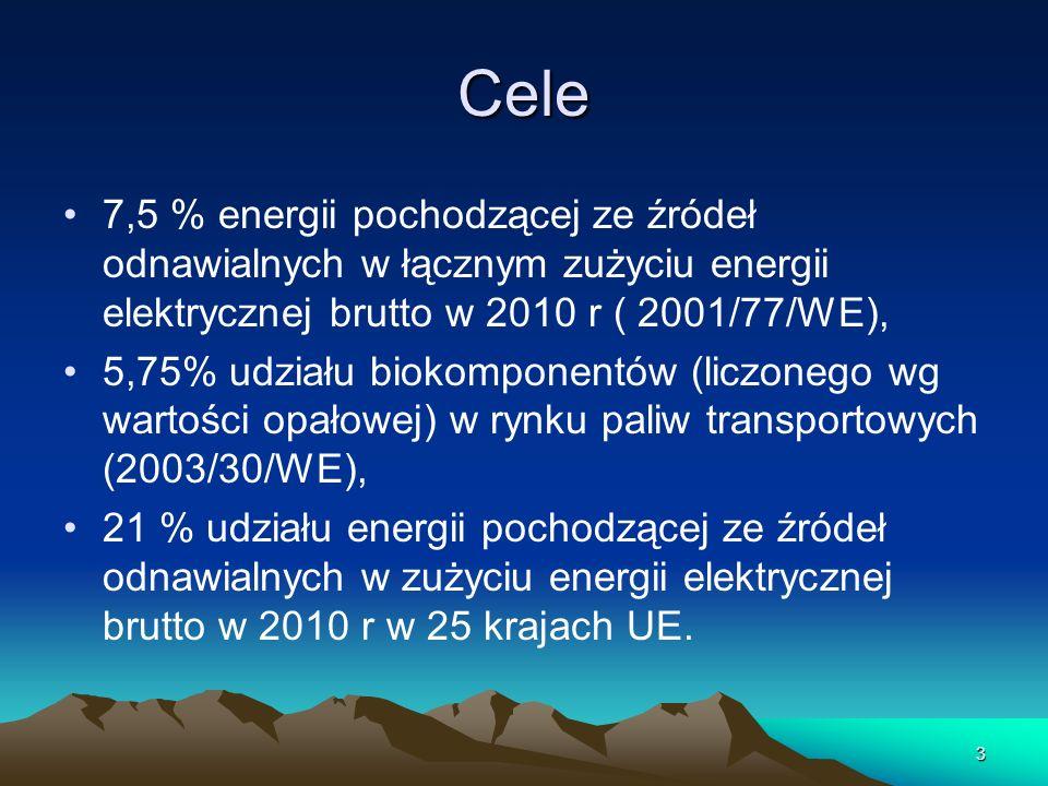 3 Cele 7,5 % energii pochodzącej ze źródeł odnawialnych w łącznym zużyciu energii elektrycznej brutto w 2010 r ( 2001/77/WE), 5,75% udziału biokompone