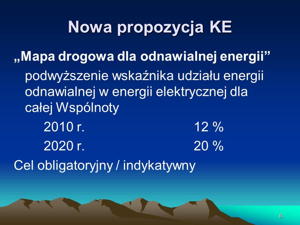 8 Nowa propozycja KE Mapa drogowa dla odnawialnej energii podwyższenie wskaźnika udziału energii odnawialnej w energii elektrycznej dla całej Wspólnot