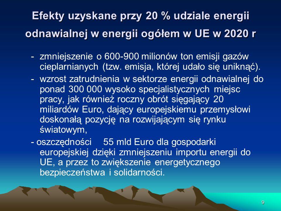 9 Efekty uzyskane przy 20 % udziale energii odnawialnej w energii ogółem w UE w 2020 r -zmniejszenie o 600-900 milionów ton emisji gazów cieplarnianyc