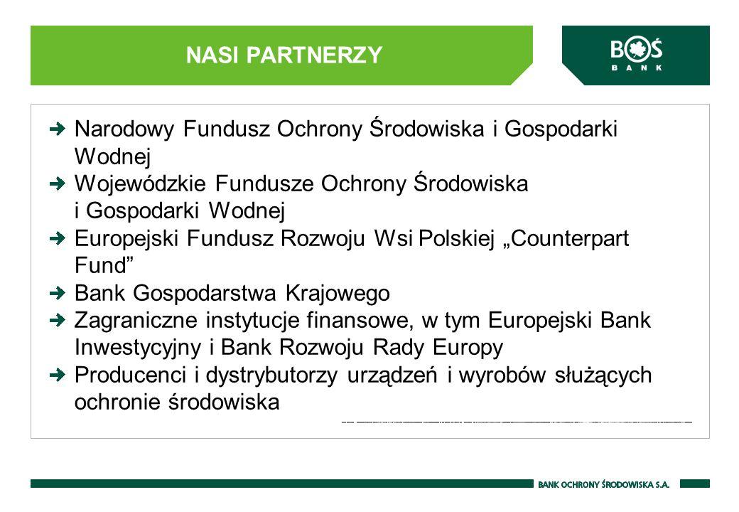 NASI PARTNERZY Narodowy Fundusz Ochrony Środowiska i Gospodarki Wodnej Wojewódzkie Fundusze Ochrony Środowiska i Gospodarki Wodnej Europejski Fundusz