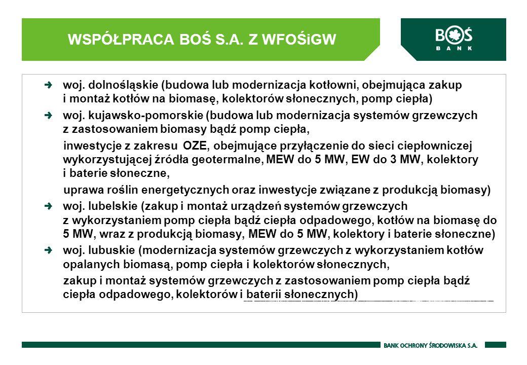 woj. dolnośląskie (budowa lub modernizacja kotłowni, obejmująca zakup i montaż kotłów na biomasę, kolektorów słonecznych, pomp ciepła) woj. kujawsko-p