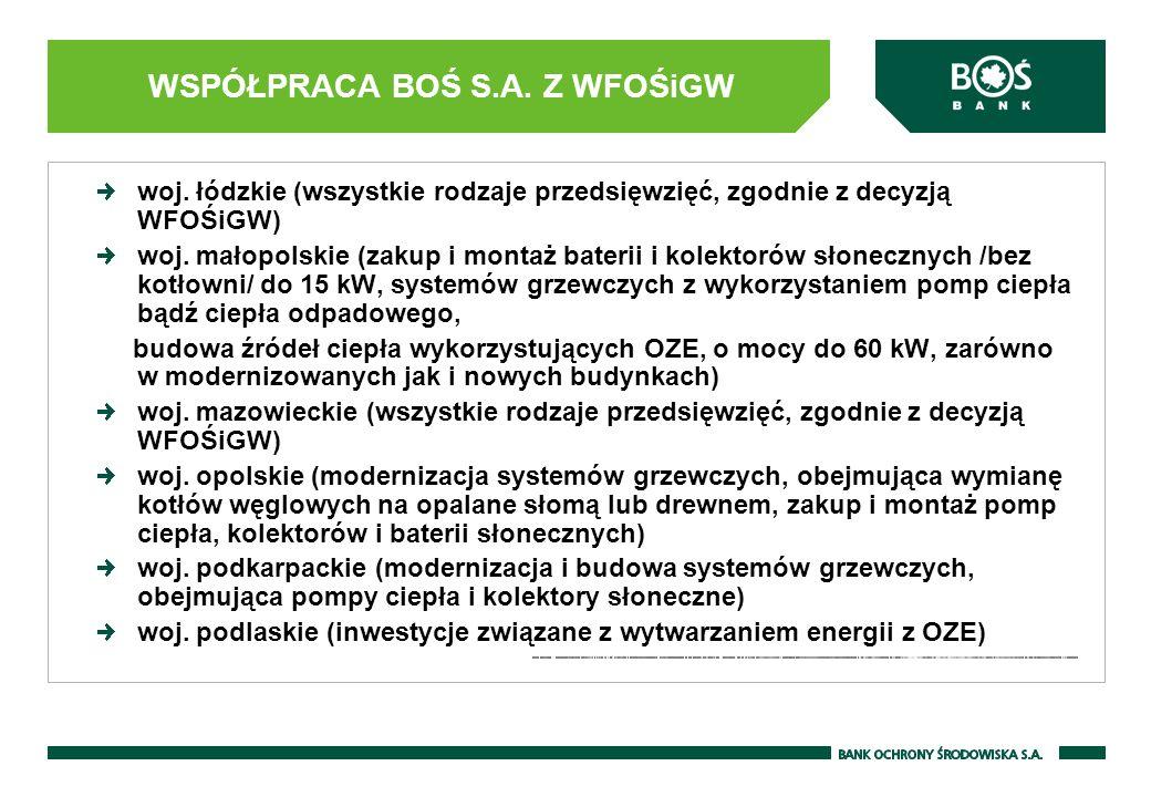 woj. łódzkie (wszystkie rodzaje przedsięwzięć, zgodnie z decyzją WFOŚiGW) woj. małopolskie (zakup i montaż baterii i kolektorów słonecznych /bez kotło