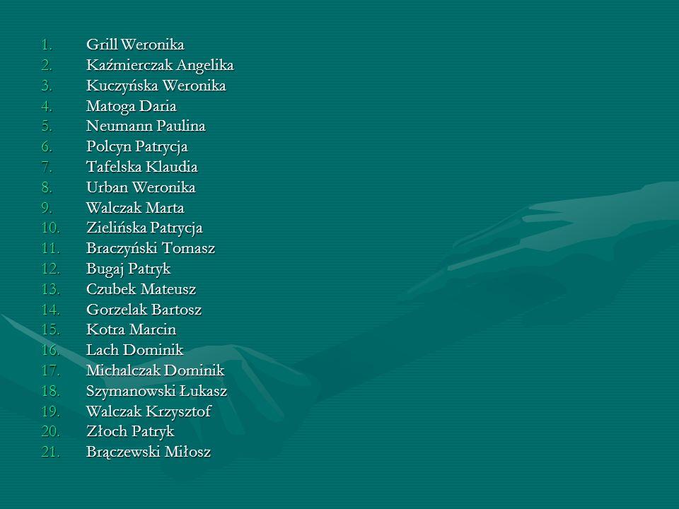 1.Grill Weronika 2.Kaźmierczak Angelika 3.Kuczyńska Weronika 4.Matoga Daria 5.Neumann Paulina 6.Polcyn Patrycja 7.Tafelska Klaudia 8.Urban Weronika 9.