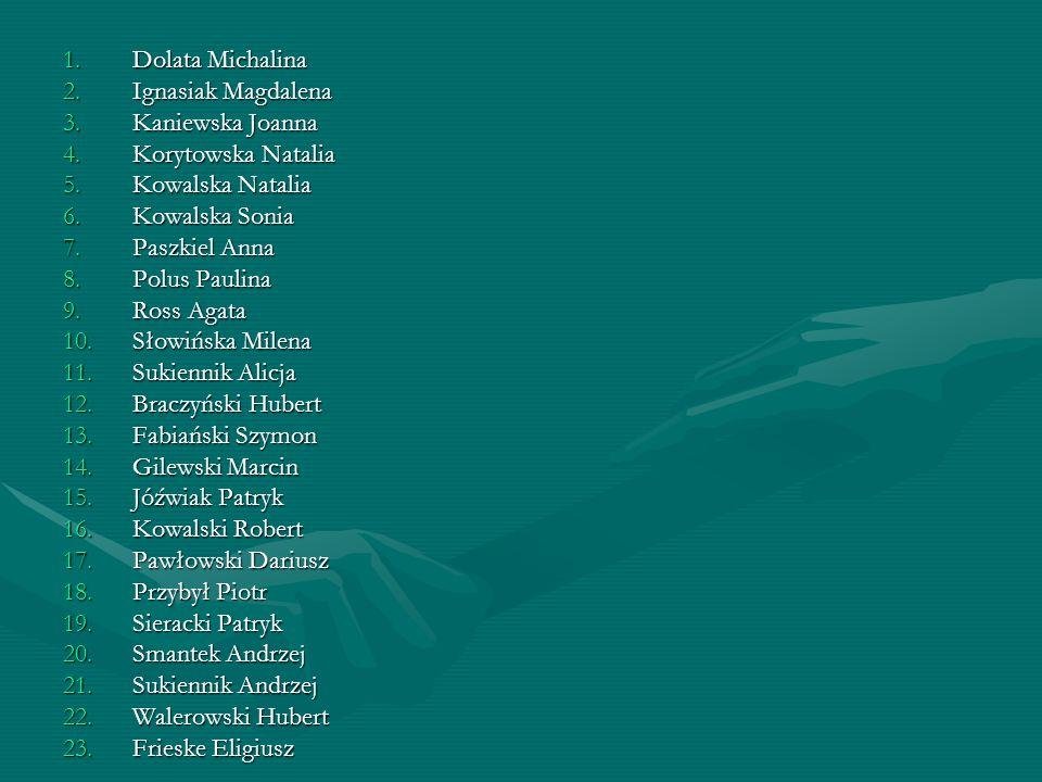 1.Dolata Michalina 2.Ignasiak Magdalena 3.Kaniewska Joanna 4.Korytowska Natalia 5.Kowalska Natalia 6.Kowalska Sonia 7.Paszkiel Anna 8.Polus Paulina 9.