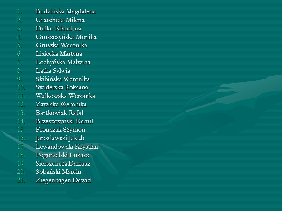 1.Budzińska Magdalena 2.Charchuta Milena 3.Dulko Klaudyna 4.Gruszczyńska Monika 5.Gruszka Weronika 6.Lisiecka Martyna 7.Lochyńska Malwina 8.Łatka Sylw