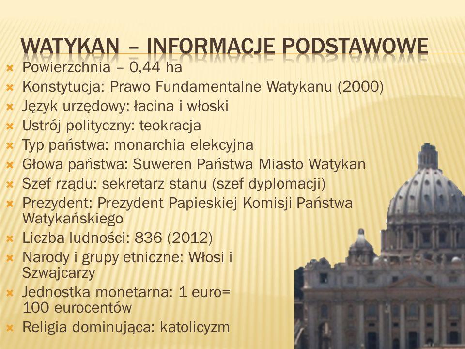 Powierzchnia – 0,44 ha Konstytucja: Prawo Fundamentalne Watykanu (2000) Język urzędowy: łacina i włoski Ustrój polityczny: teokracja Typ państwa: mona